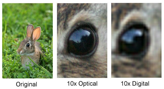 digital zoom vs optical zoom